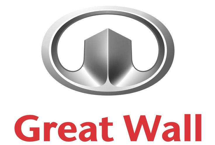 Расшифровка VIN кода GREAT WALL